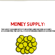 Money Supply - Price Level / Inflation