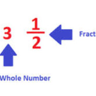Fraction and Decimal Equivalencies (Unit 5, Lesson 18)