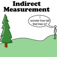 8-3 Proportional Parts and Indirect Measurement (due Monday 1/12)