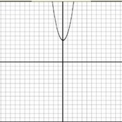 Recognizing Vertical Translations of Parabolas