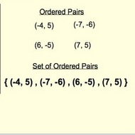 Sets Of Ordered Pairs