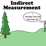 (1/13) 8-3 Indirect Measurement