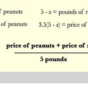 Weighted Average and Mixture Problems