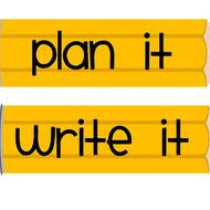 Thinglink - Writing Process