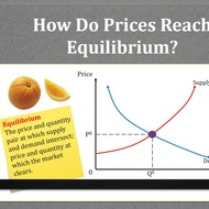 Prevailing Price