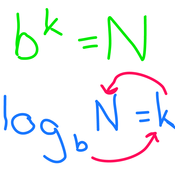 4C.2/4D Log Equations and Natural Logs