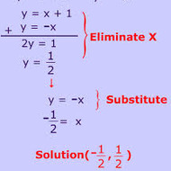 A1.4.3 Solving Systems by Elimination