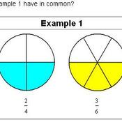 4.NF.1 -Understanding equal fractions