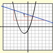 Determining NonLinearity From A graph