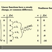 Determining Nonlinearity from a Table