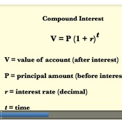 Calculating Compound Interest