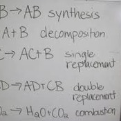 23.3 Classifying Chemical Reactions
