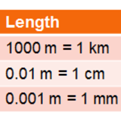 Metric to Metric Conversion