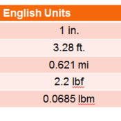 English to Metric Conversion