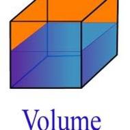 Visualize Volume (Unit 6, Lesson 1)