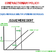 Funding fiscal policy