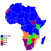 African Unity Activity