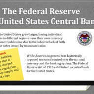 History of the Central Bank