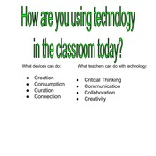 4 C's of Technology Integration and Tablet Devices
