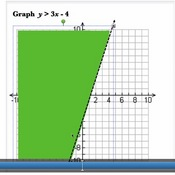 Graphing a Linear Inequality < or >