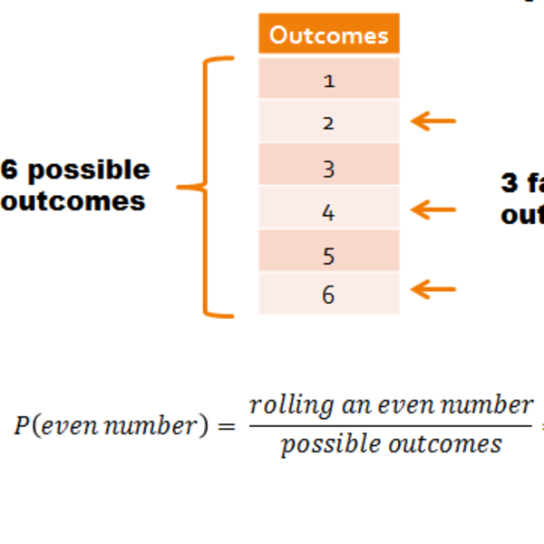 The Probability of an Event
