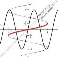 E6 Solving Trig Equations due 3/19
