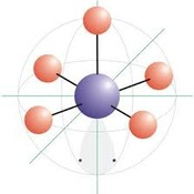 Chemical Bonding:  Bond Polarity