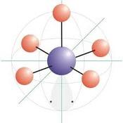 Characteristics of the Covalent Bond
