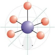 Characteristics of the Covalent Bond