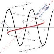 E4 Solving Quadratic Trig Equations due by 11:59pm 3/16/14
