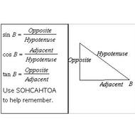 9-6 Trigonometric Ratios (review from class)