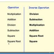 Inverse Operations