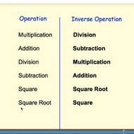 Inverse Operations