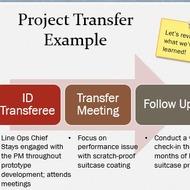 Transferring Ownership