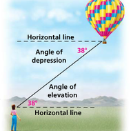 9-8 Angles of Elevation and Depression (due Thursday 2/12)