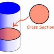 Topic 12-3: Cross Sections