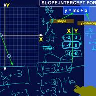 Slope Intercept Form From a Table of Data