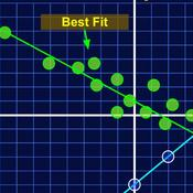 Lines of Best Fit / Trend Lines