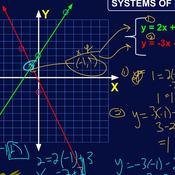 Checking Solutions to Systems of Linear Equations