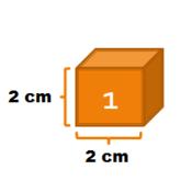 Similar Solids and Similar Figures