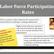 Labor Force Participation Rates by Gender