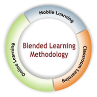 Blended Classroom Tools & Ideas