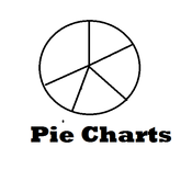 Representing Data with Pie Charts