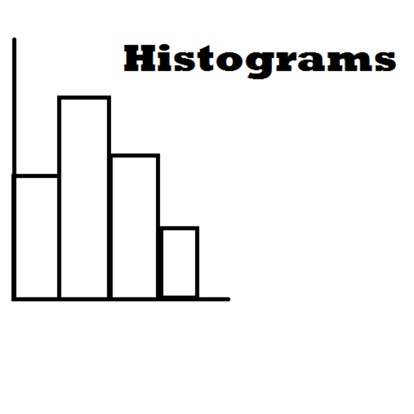 Interpreting Data Using Histograms