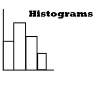 Interpreting Data Using Histograms