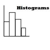 Drawing Histograms