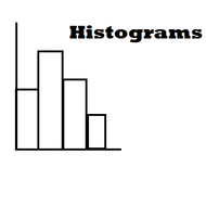 Drawing Histograms