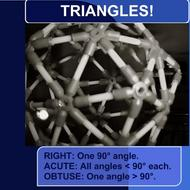 Classifying Triangles by Angle