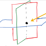 Intersecting Planes and the Coordinate Plane