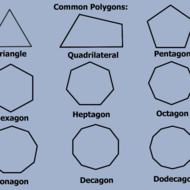 Pre-Algebra Lesson 9-3: Classifying Polygons